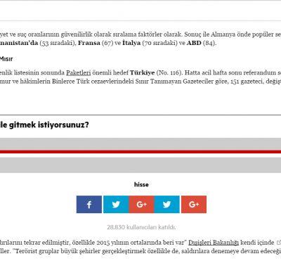 AB Türkiye Turizm enğellemesi Anketi Yayınlandı